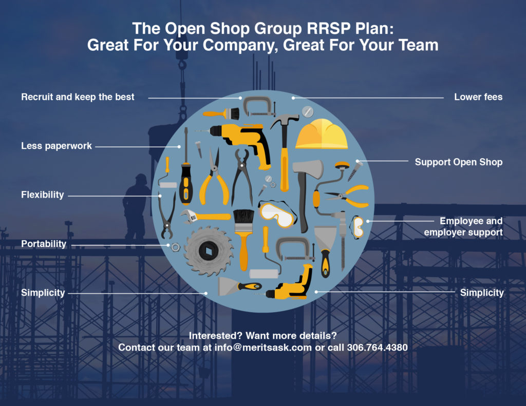 Introducing the MERIT Saskatchewan Group RRSP Plan